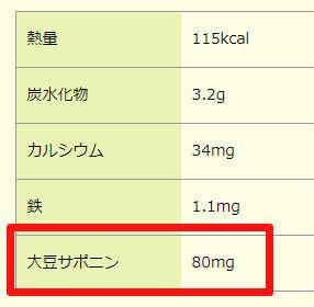 豆乳がまずいので美味しく飲む方法を・